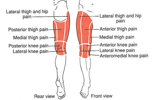 rágó fájdalom a csípőben