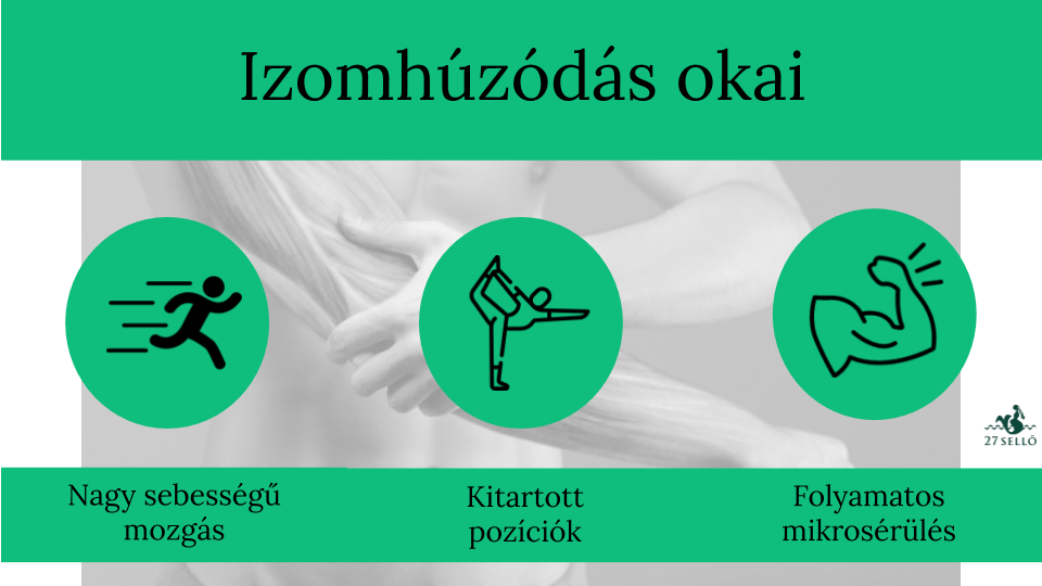 egy csípő sérülés következményei ujjgyulladás enyhíti a gyulladást