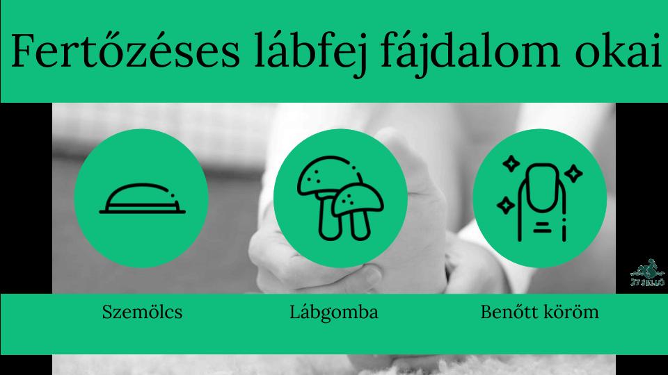 gyógyszerek listája az ízület gyulladása)