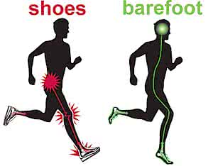csípőfájdalom futás