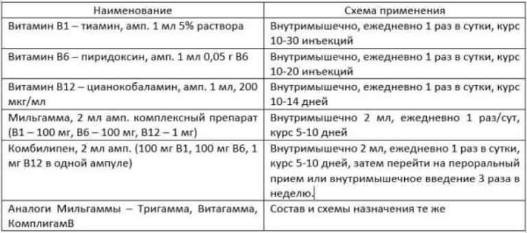 új fájdalomcsillapítók oszteokondrozishoz)