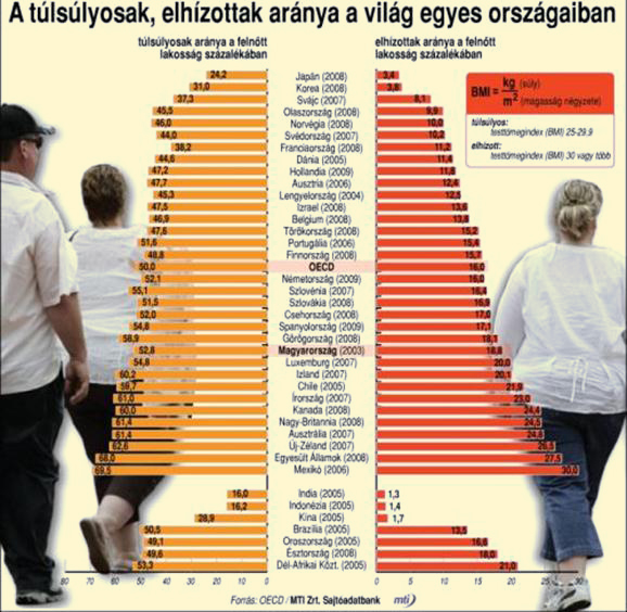hogyan kezeljük az artrózist oroszországban