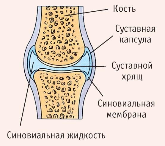 kéz-ízületi gyulladáskezelési rendszer)