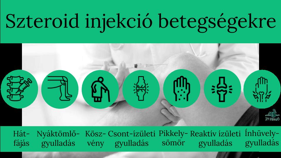 a leghatékonyabb injekció az ízületi fájdalmak kezelésére