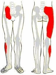 sacroiliac ízületi fájdalom tünetei