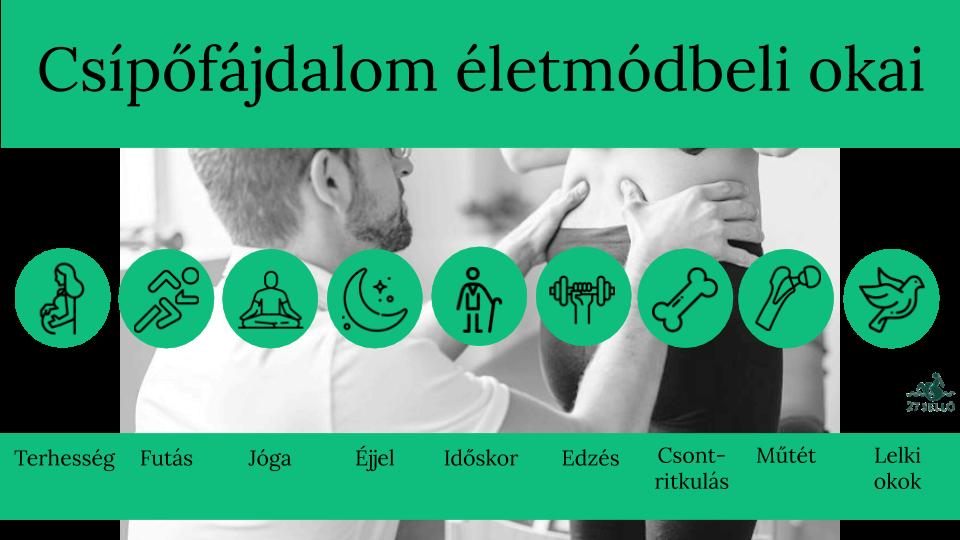 a fájdalom okai a csípőízületben és az alsó lábban az artrózis a turmalint kezeli