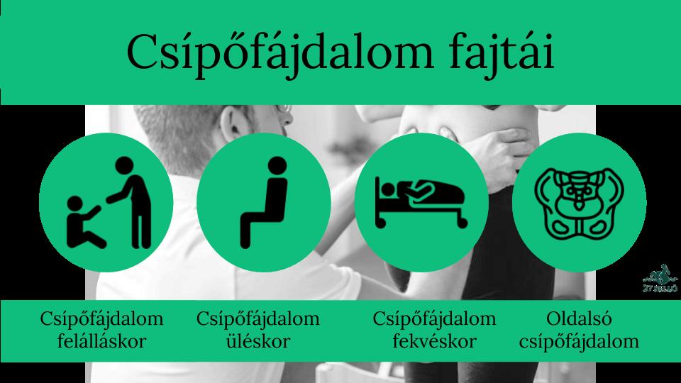 oldalsó csípőfájdalom)