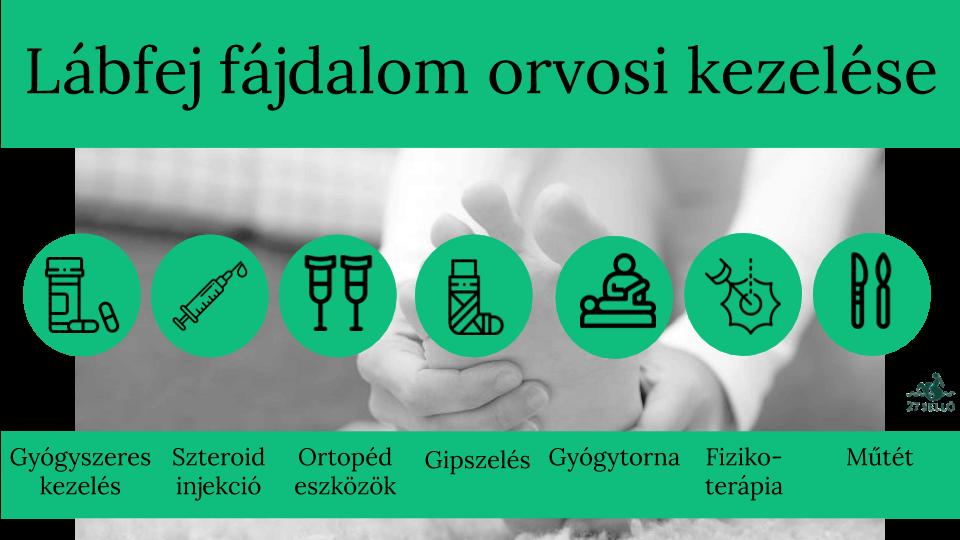 a gyulladásos ízületi betegségek osztályozása