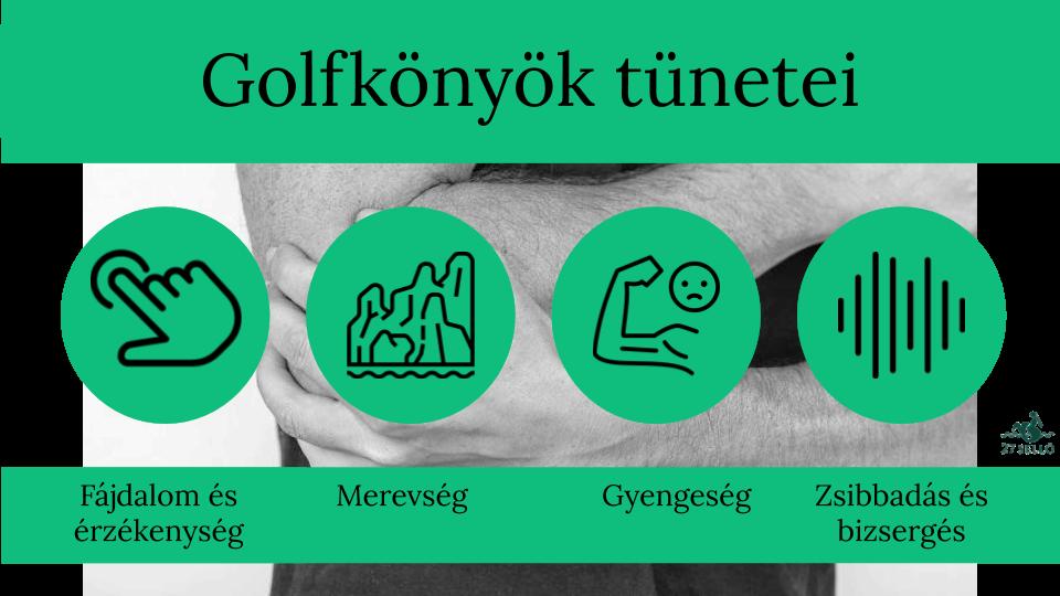 Golfkönyök 5 oka, 4 tünete, 12 kezelési módja – [teljes útmutató]