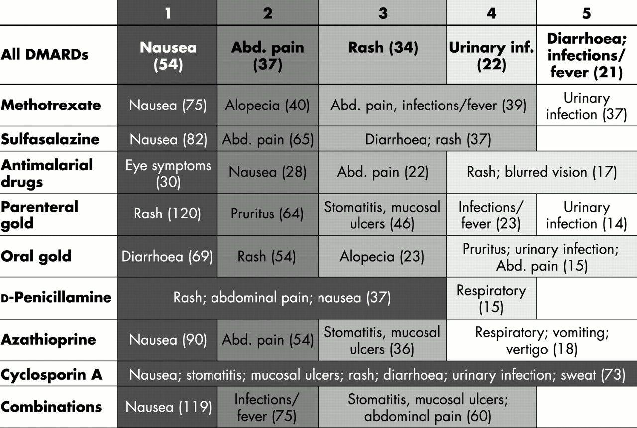 ízületi betegség orvosi referencia)