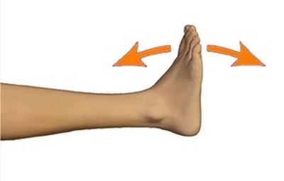 térdkárosodás blokk mi a teendő, ha a lábujj ízülete fáj