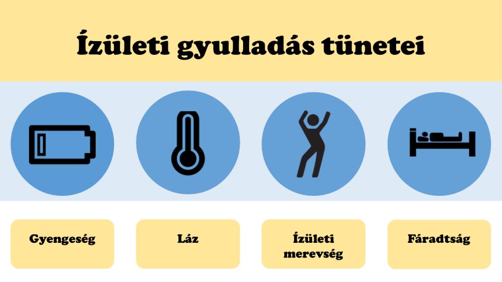ízületi gyulladáskezelő gyógyszerek)