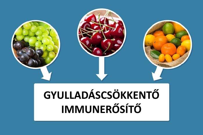 Mozgás és ízületek - megoldás vitaminokkal. Természetesen - sebinko.hu