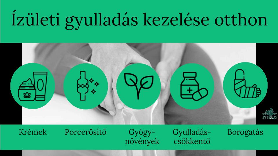 hogyan lehet kezelni a varikozeket és az ízületi gyulladást)