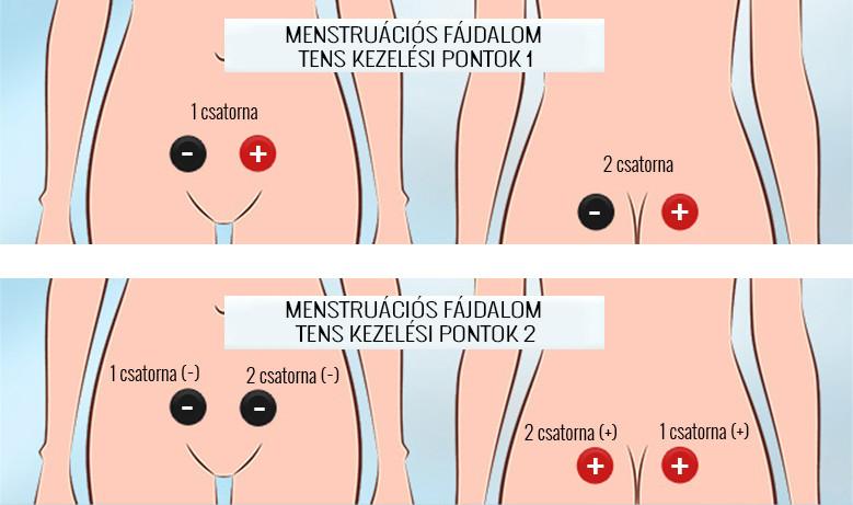 fájdalom a bal könyökízületben osteotomia artrózis kezelésében