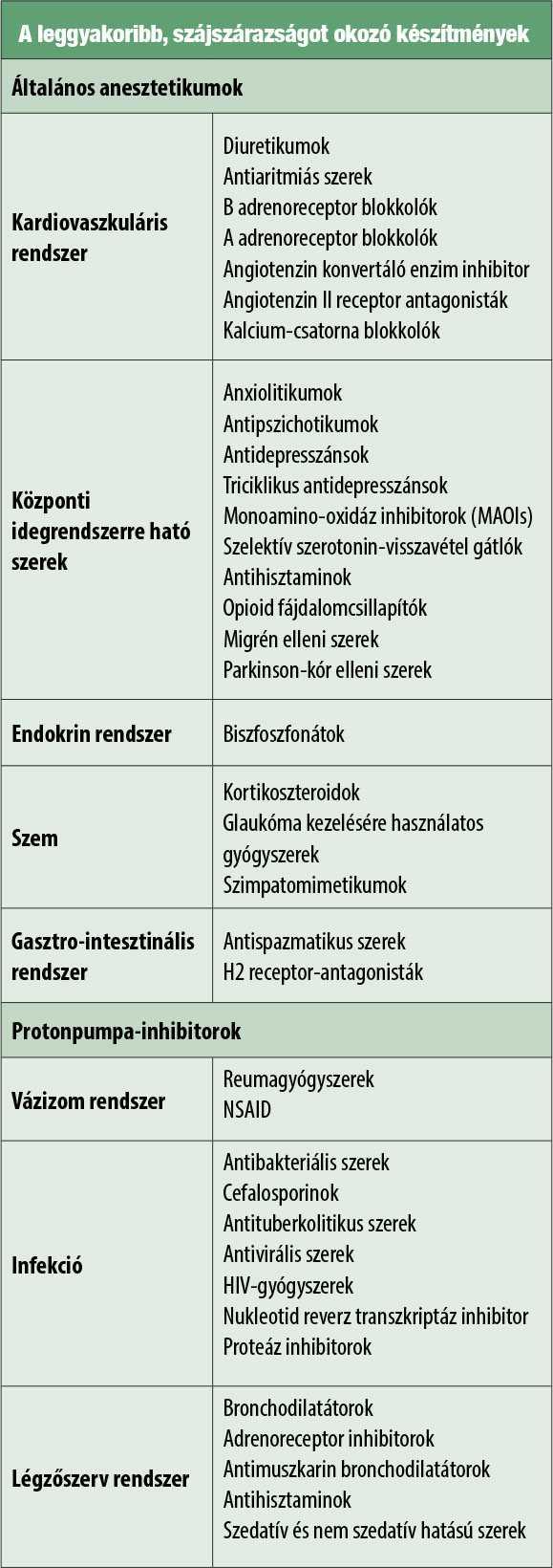 gyulladásgátló kenőcsök ízületek listája és az árak