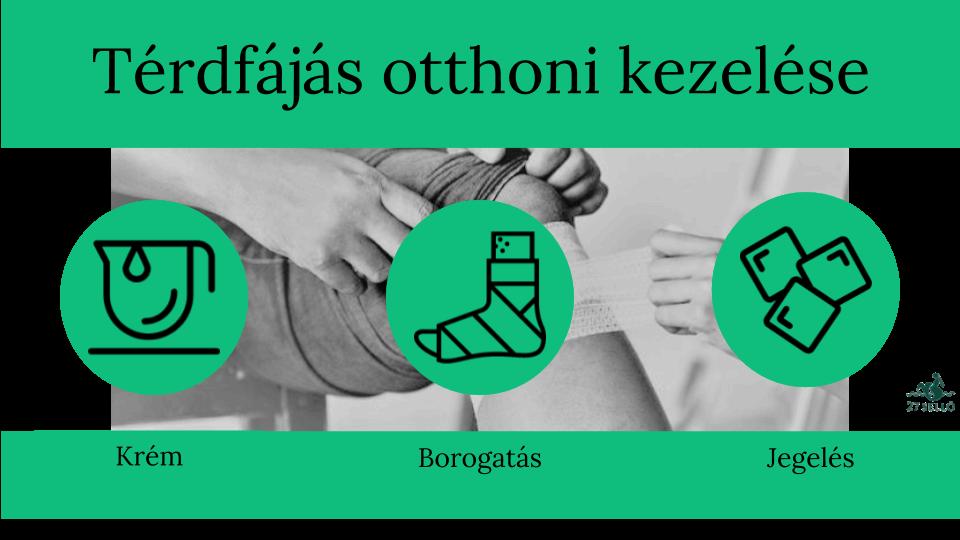hogyan lehet enyhíteni a fájdalmakat az ízületekben coxarthrosis deformáló artrózis hogyan kezelhető