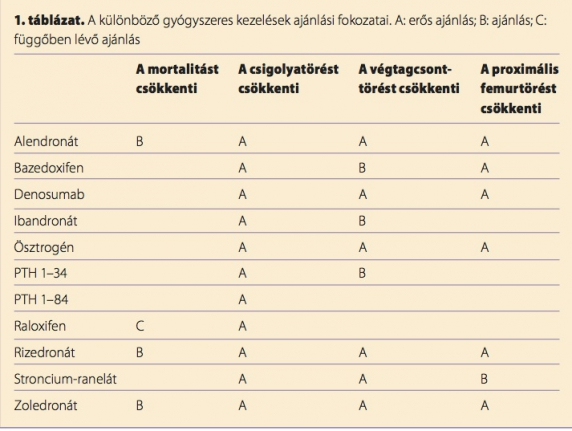 sjogren-kór ízületek