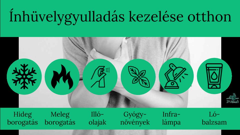 boris tsatsulin az ízületek kezelése