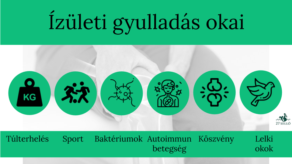 térdízületi ízületi gyulladások tünetei és kezelése