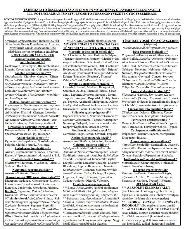 chondroitin listája a gyógyszerekről)