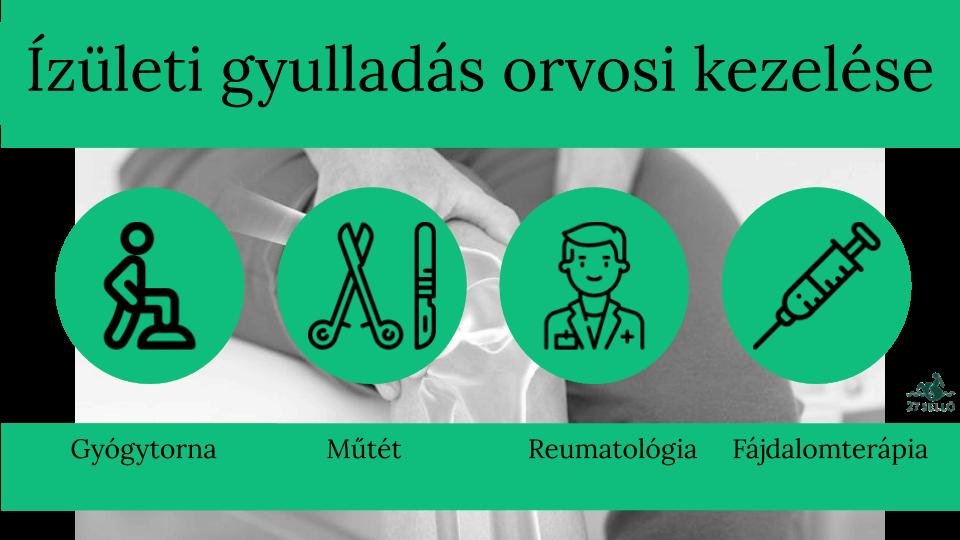 karboxiterápia az ízületek kezelésében)