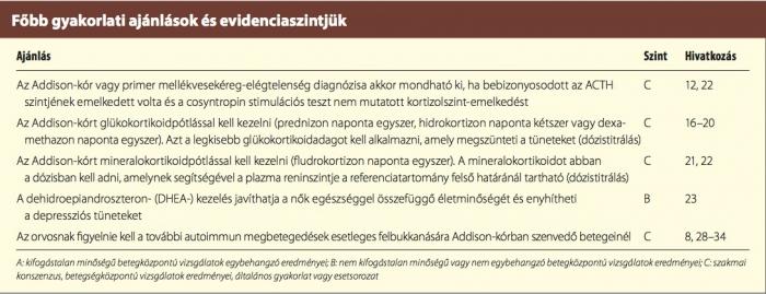 csípőízületi szinovitisz gyógyszerei)