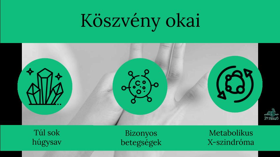ízületi ízület megváltoztatja a kezelés módját)