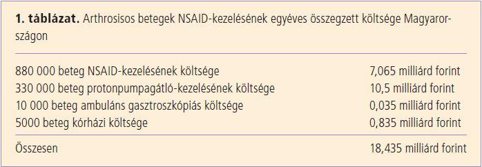 áttekintés az artrózis kezeléséről magyarországon