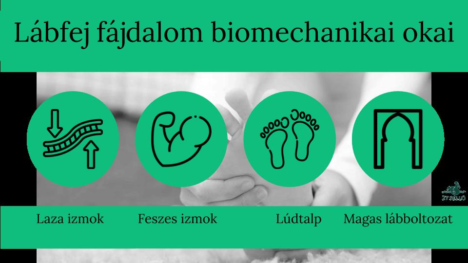 A boka elzáródása: tünetek, sürgősségi ellátás - Bőrgyulladás