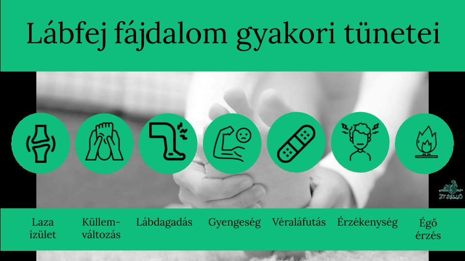 lábízületi betegségek nevei csípőizület gyulladás gyermekeknél