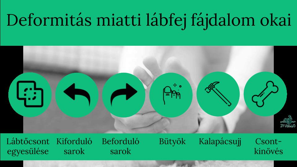véraláfutásos ízületi fájdalomcsillapító