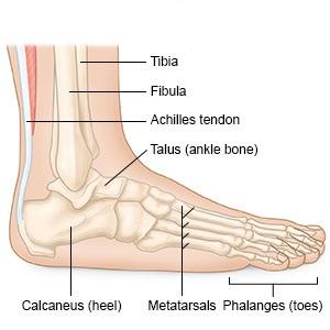 mennyi fáj a bokaízület rheumatoid arthritis krém