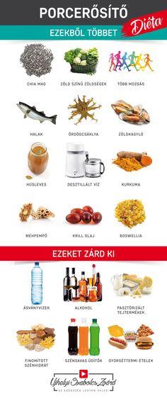 porc helyreállítási receptek