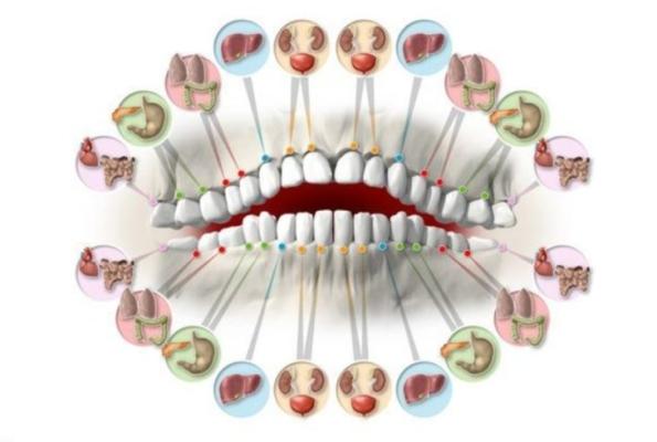 pyelonephritis és a csípőízület fájdalma)
