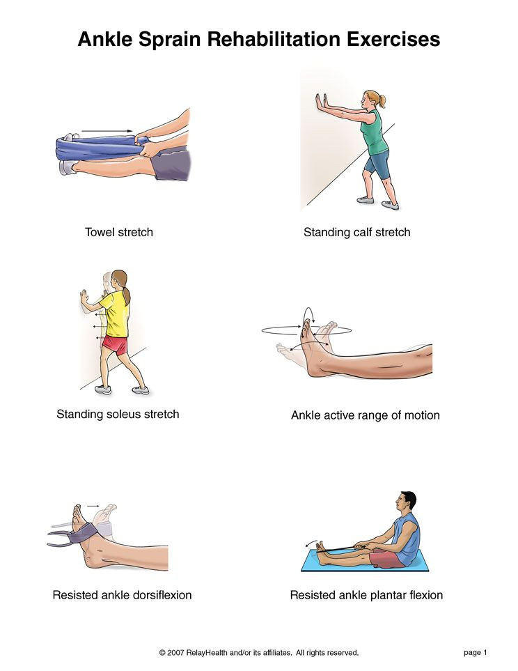 sprain kezelés térdízület)