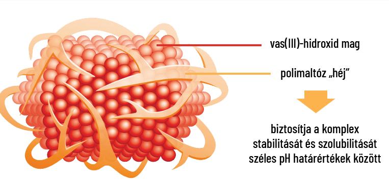 vashiányos vérszegénység és ízületi fájdalmak