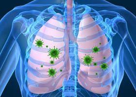Antibiotikumok mellékhatásai