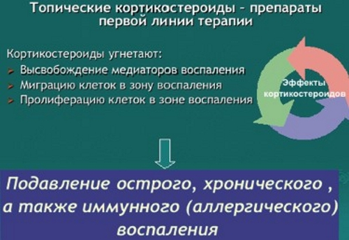 Milgamma: farmakológiai hatás és hatékonyság - Okok