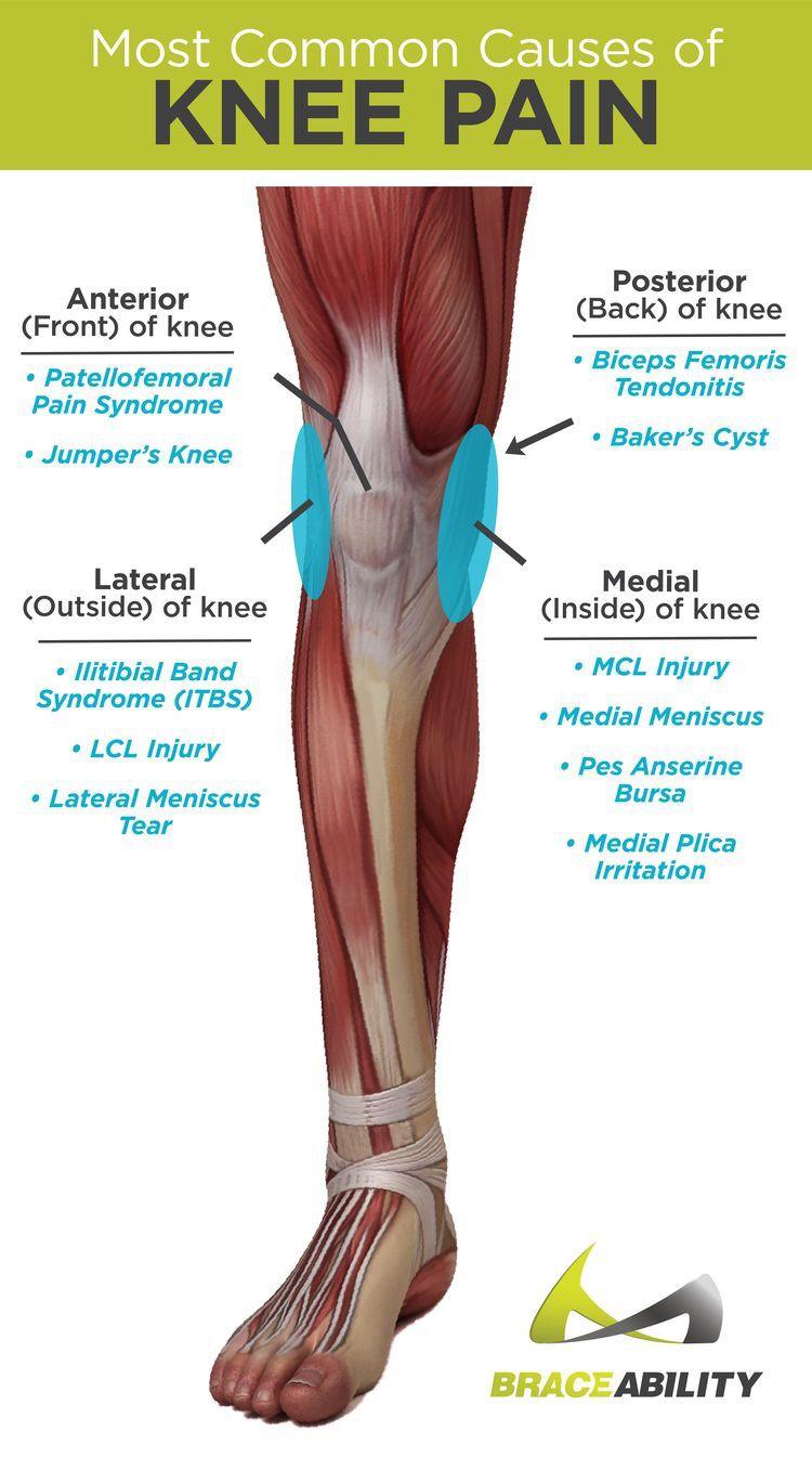 arthrosis kezelés gyógyítókkal)