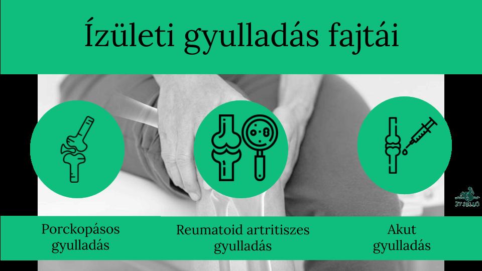 ízületi károsodás a fájdalom csökkentése érdekében